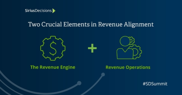 Revenue Alignment at SiriusDecisions Europe 2019